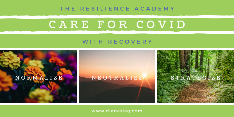 3 phase for COVID recovery